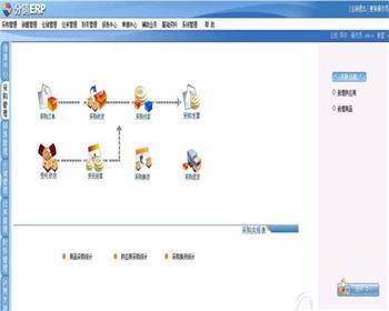 asp.net分销ERP系统源码